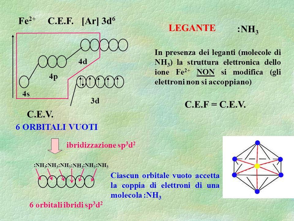 Fe2+ C.E.F. [Ar] 3d6 LEGANTE : NH3 C.E.F = C.E.V. C.E.V.